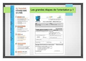 thumbnail of Les étapes principales de l'orientation